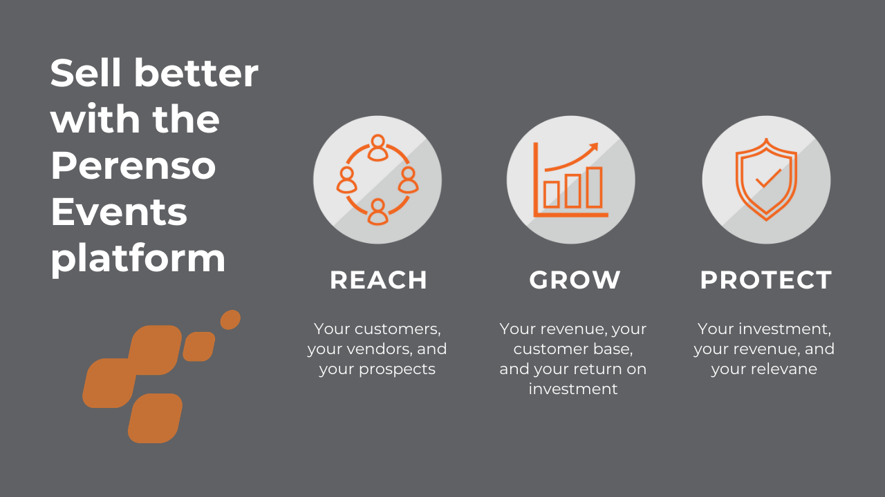 Perenso's sales execution platform will help you reach more customers, grow your revenue, and protect your business.